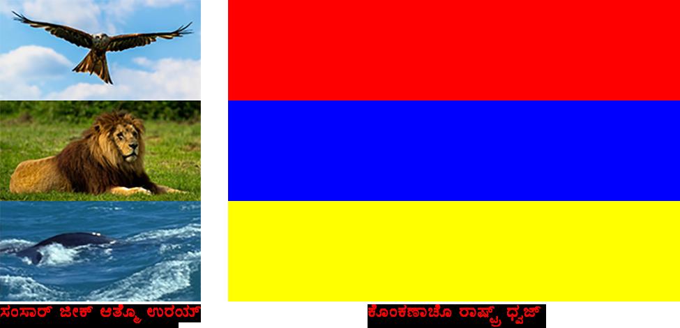 Konkan's Emblem and Flag